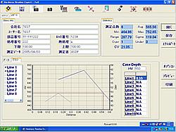 display_sample_graph